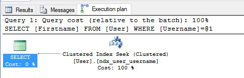 Clustered Seek Query Plan