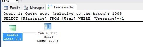 Table Scan Query Plan