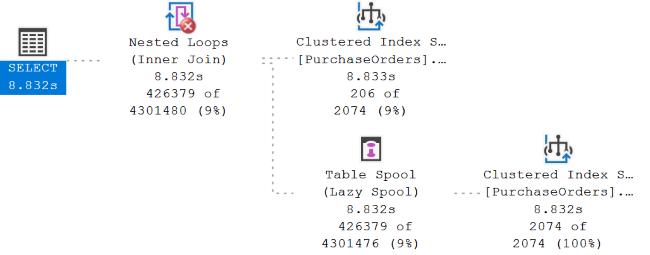 SSMS Live Query Statistics