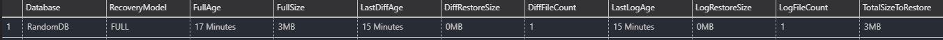 Backup Status Results