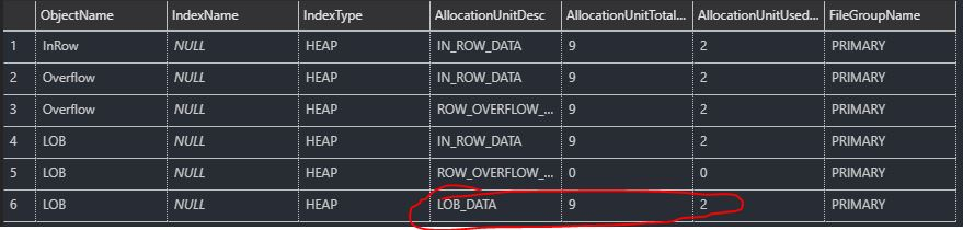 LOB Allocation Units